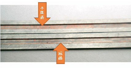 刀具-金屬陶瓷焊刃圓鋸片開發