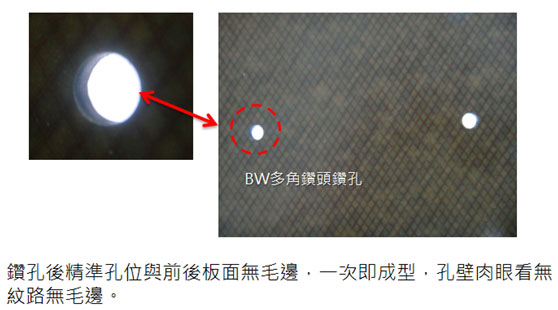 銅網碳纖複合材料鑽孔測試