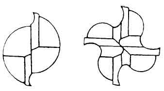 二切刃銑刀/四刃端銑刀,銑刀和刀具的選用