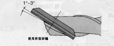 磨前面(刃內面)